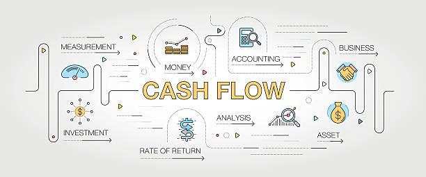 Best Cash Flow Illustrations, Royalty.