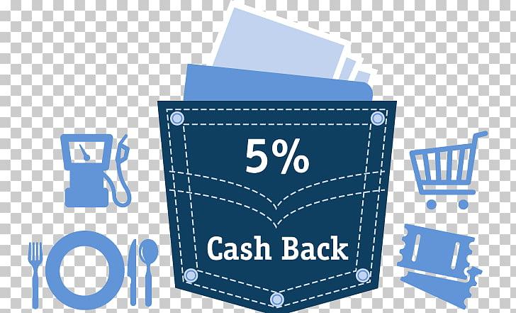 Brand Cashback reward program Discounts and allowances.