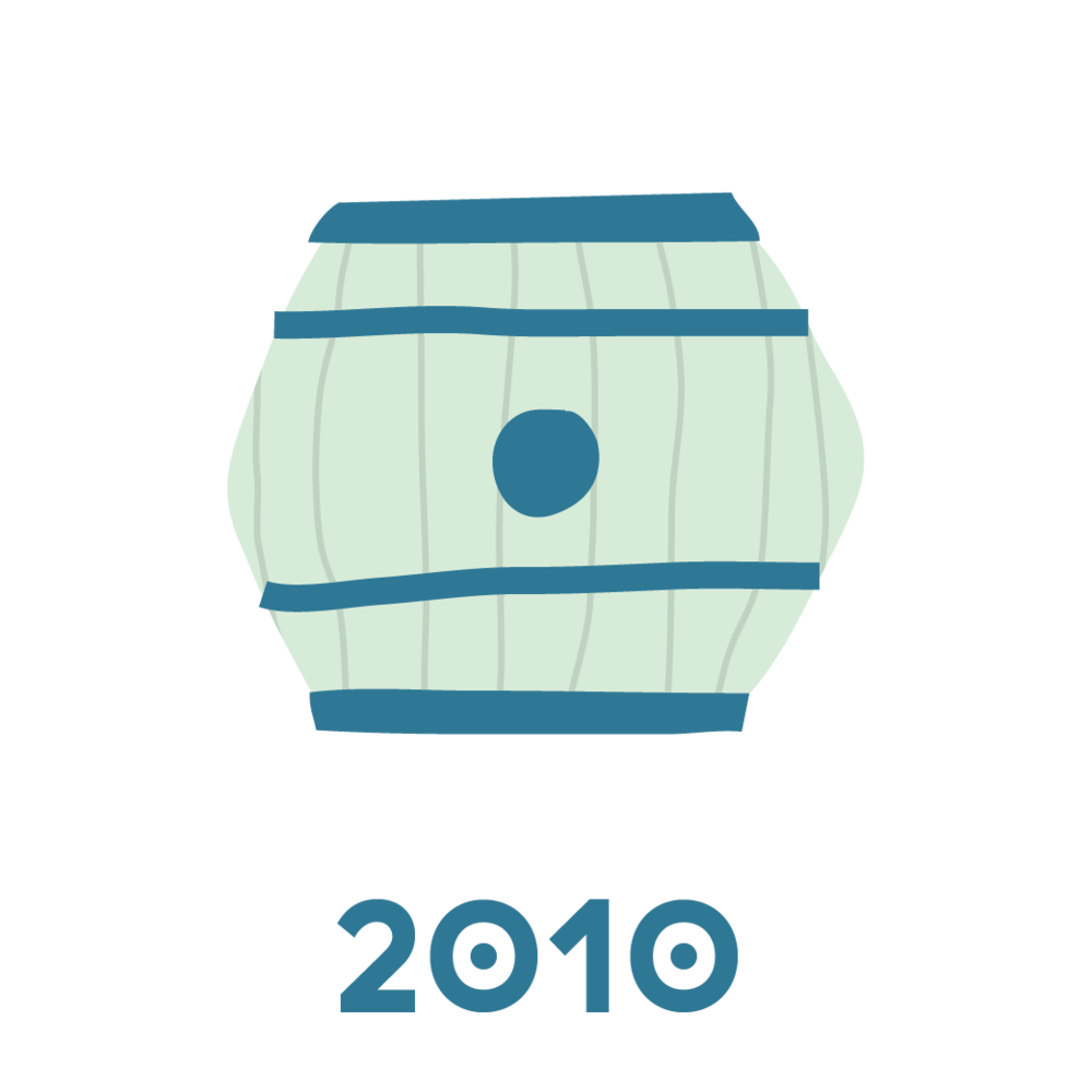HISTORY — Cask Days // 12th Annual Cask.