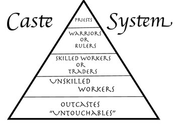 Caste system clipart.