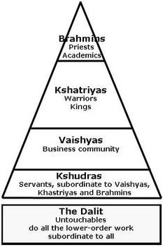 All hindus believe in the the three.