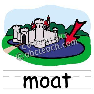 Moat Clipart.