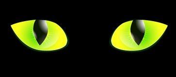 Cat Eyes Clip Art.