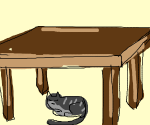 Showing post & media for Cat under table cartoons.