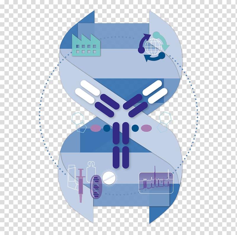 Catalent Pharma Solutions Biologic Pharmaceutical industry.