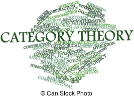 Category theory Illustrations and Stock Art. 25 Category theory.