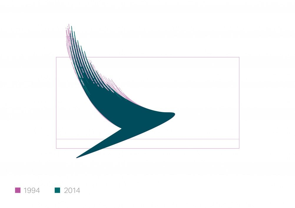 The new Cathay Pacific brushwing logo.