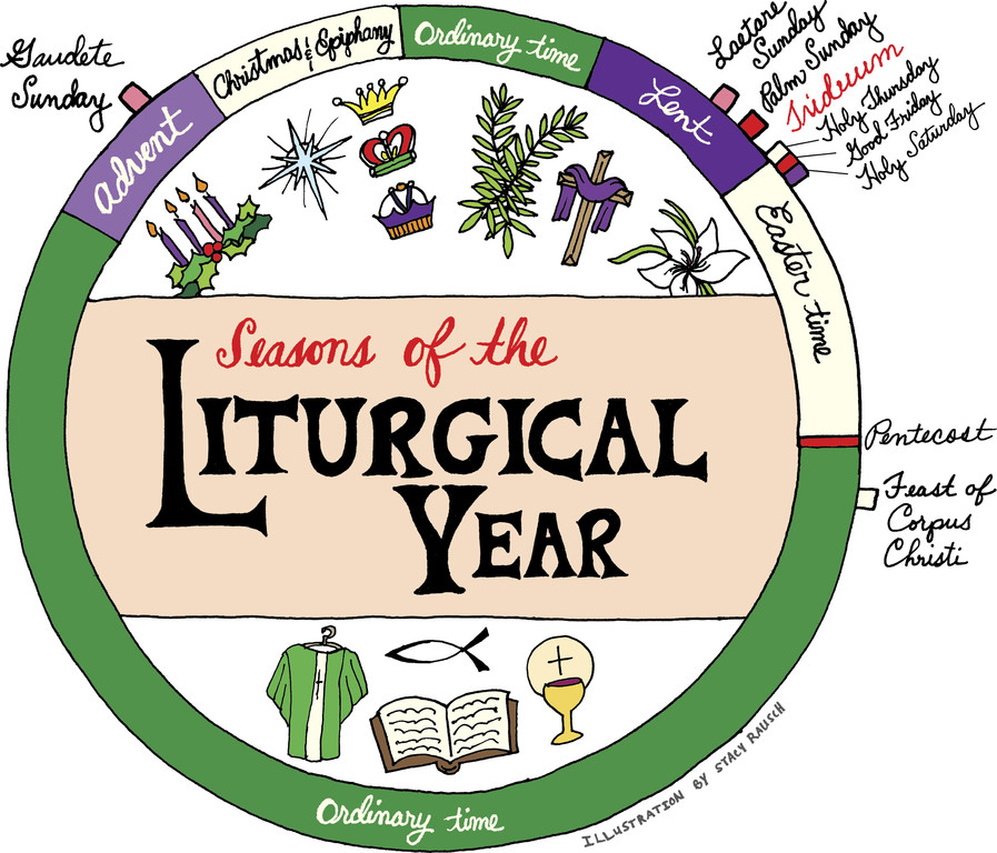 What do liturgical colors mean?.