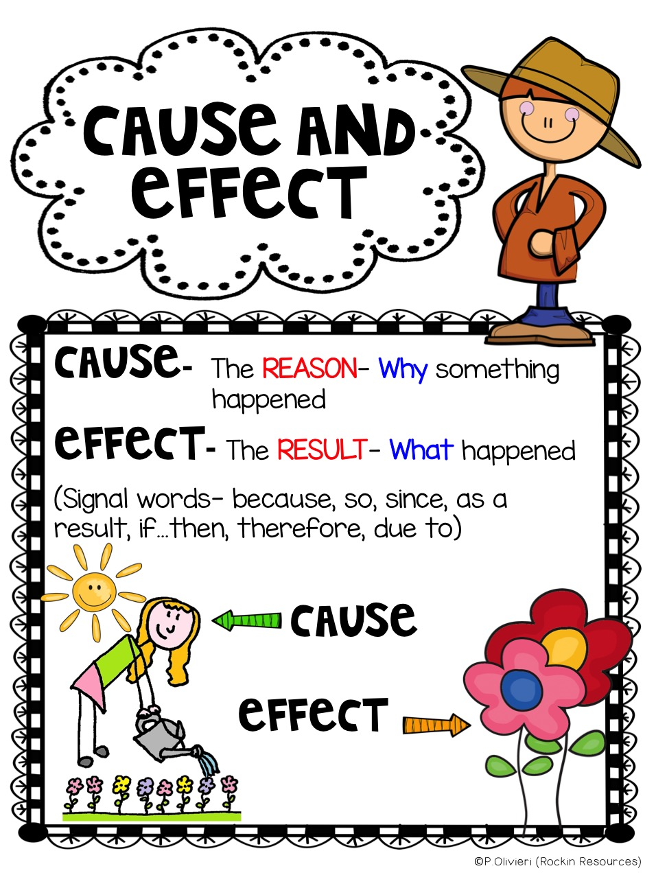 Cause And Effect Clipart (108+ images in Collection) Page 2.