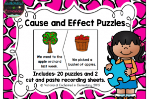 Clipart cause and effect 2 » Clipart Portal.