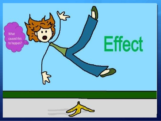 Cause and effect clipart 3 » Clipart Station.