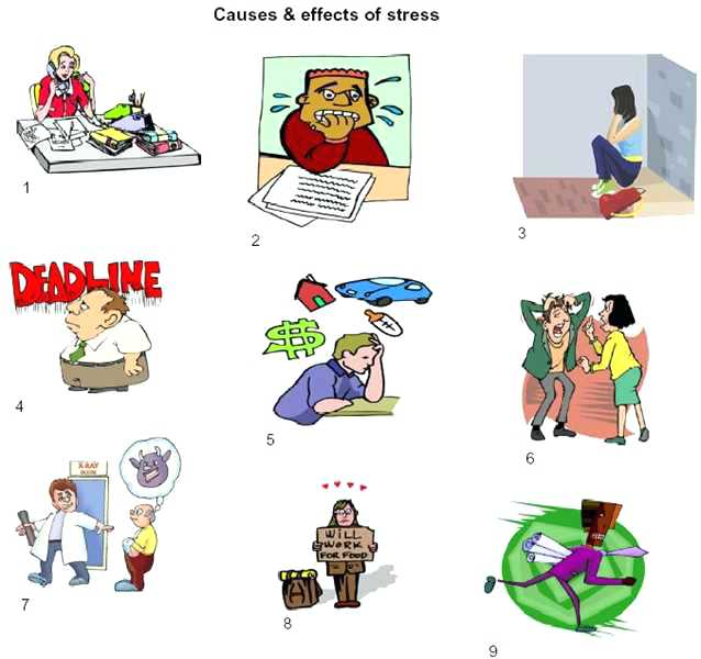 Effects Of Stress Clipart.