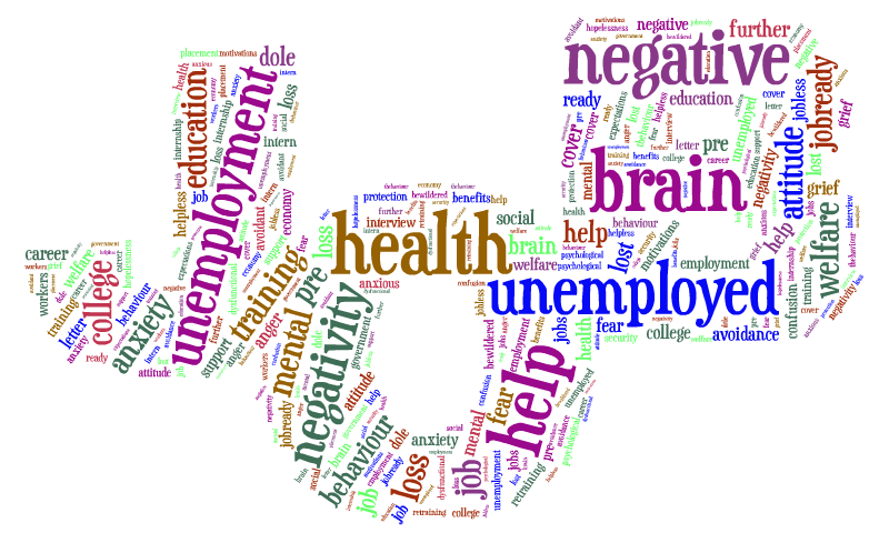 A CBT look at the negative effect of unemployment on mental.