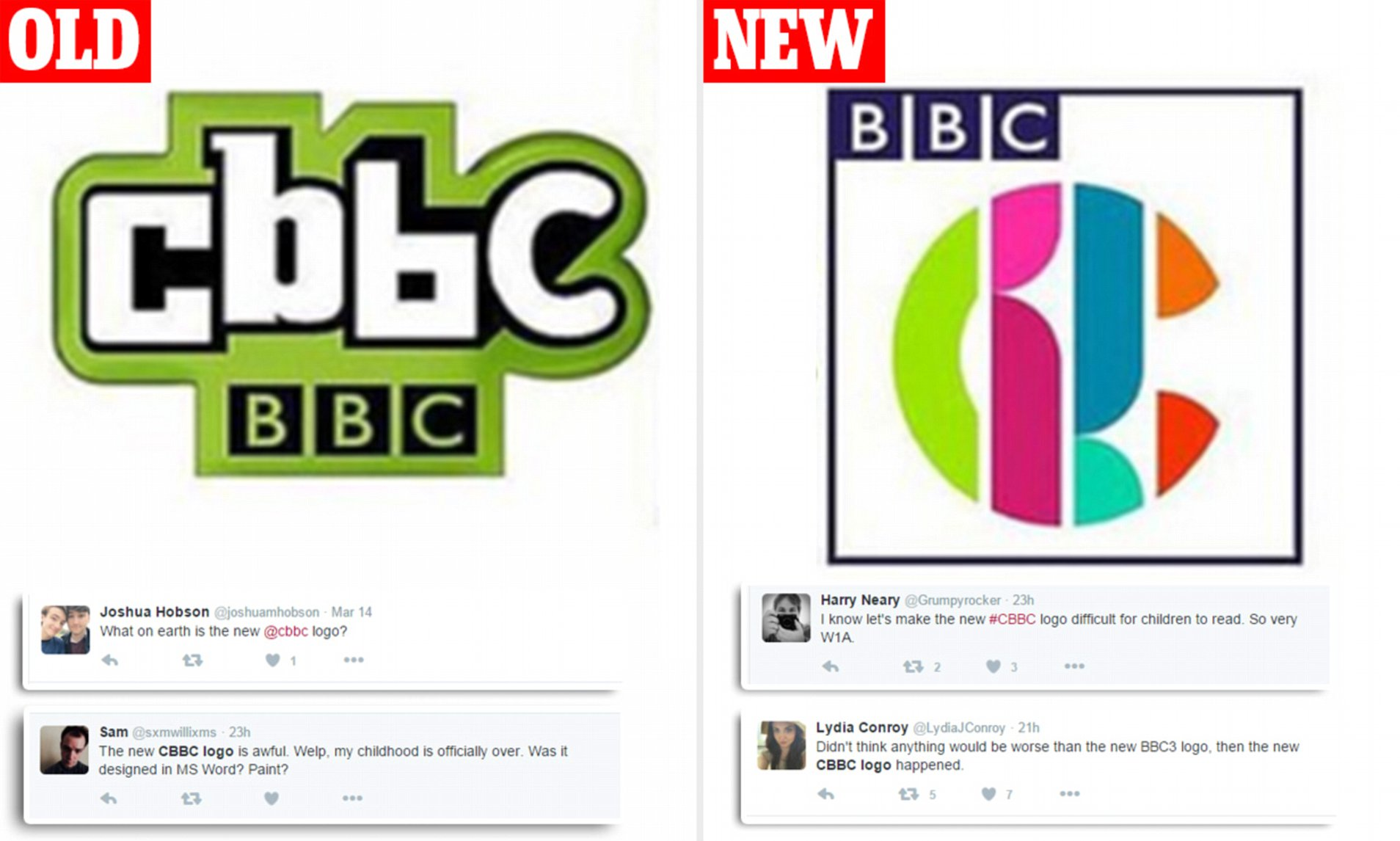 CBBC\'s new logo is ridiculed by parents after channel\'s re.