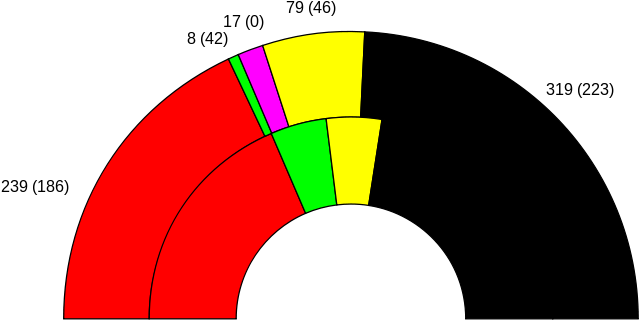 German federal election, 1990.