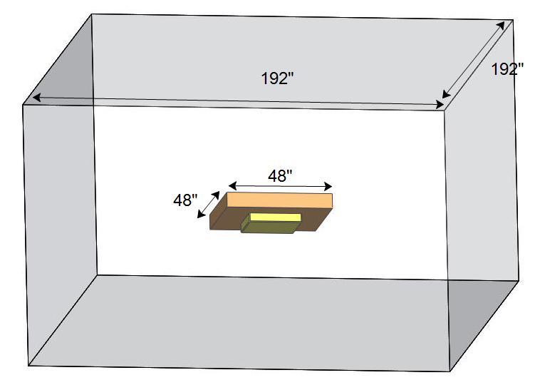 Configuration 3: Ceiling.