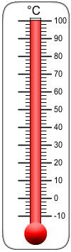 Fahrenheit thermometer clip art.