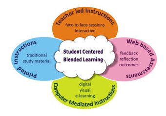 Student centered clipart.