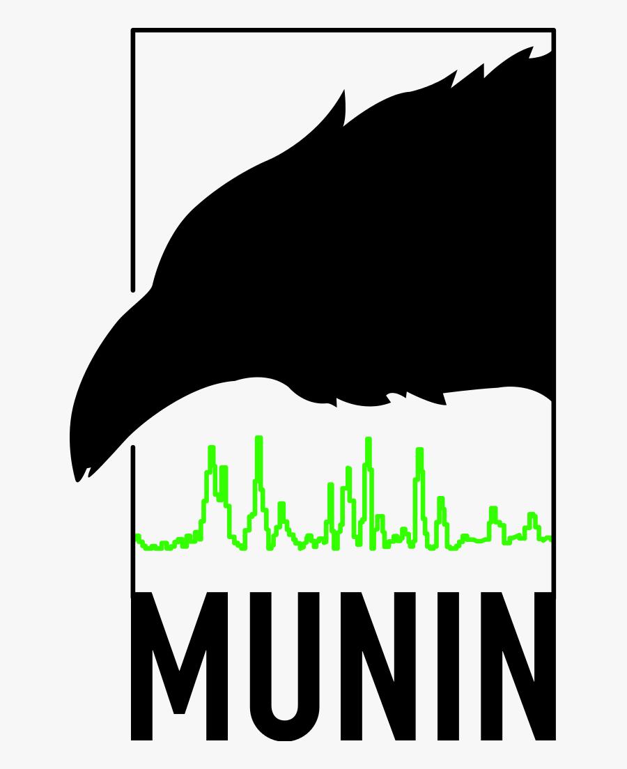 Munin On Rhel/centos/fedora.