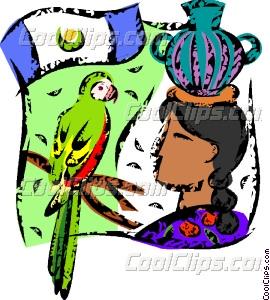 Central America Vector Clip art.