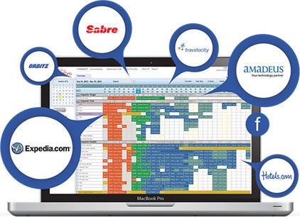 Hotel Central Reservation System Software for Hotels, Hotel CRS.