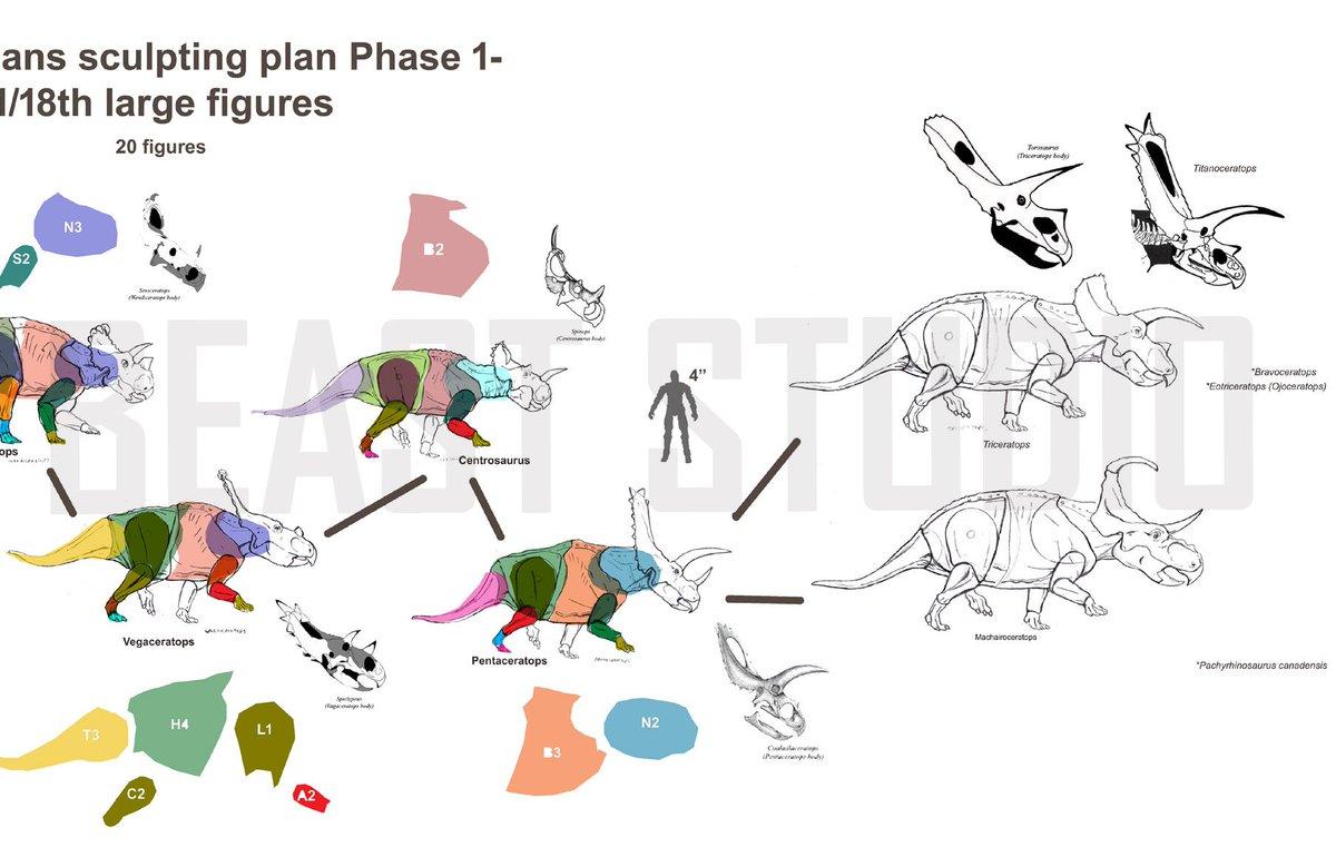 ceratopsians hashtag on Twitter.