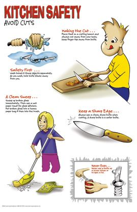 Cooking Safe Clipart.