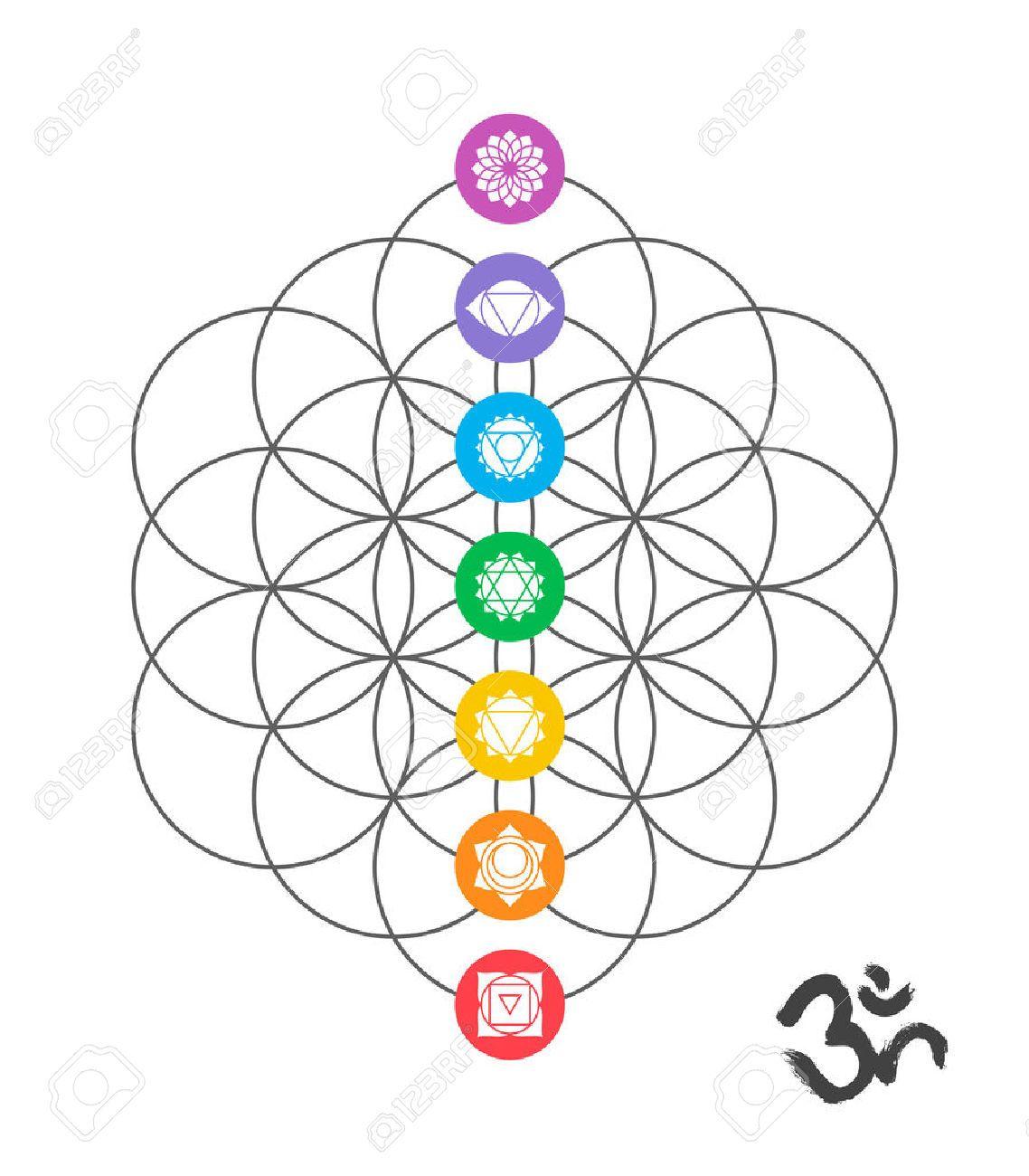 6,498 Chakra Symbols Stock Vector Illustration And Royalty.