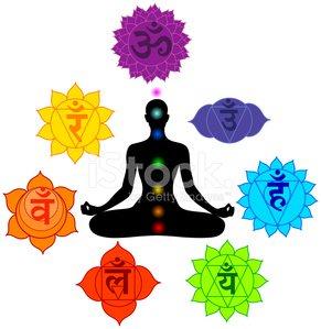 Meditation And Seven Chakras Clipart Image.