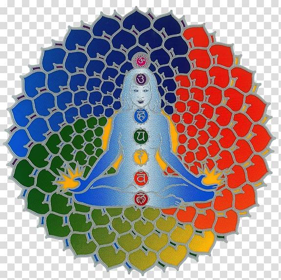 Suncatcher Feng shui Chakra Sticker Mandala, chakras.