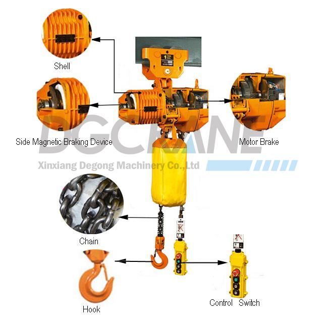 High Quality 2 Ton,5 Ton Chain Hoist 1 Ton Electric Lifting Chain.