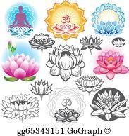 Chakra Symbols Clip Art.