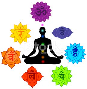 Meditation and Seven Chakras premium clipart.