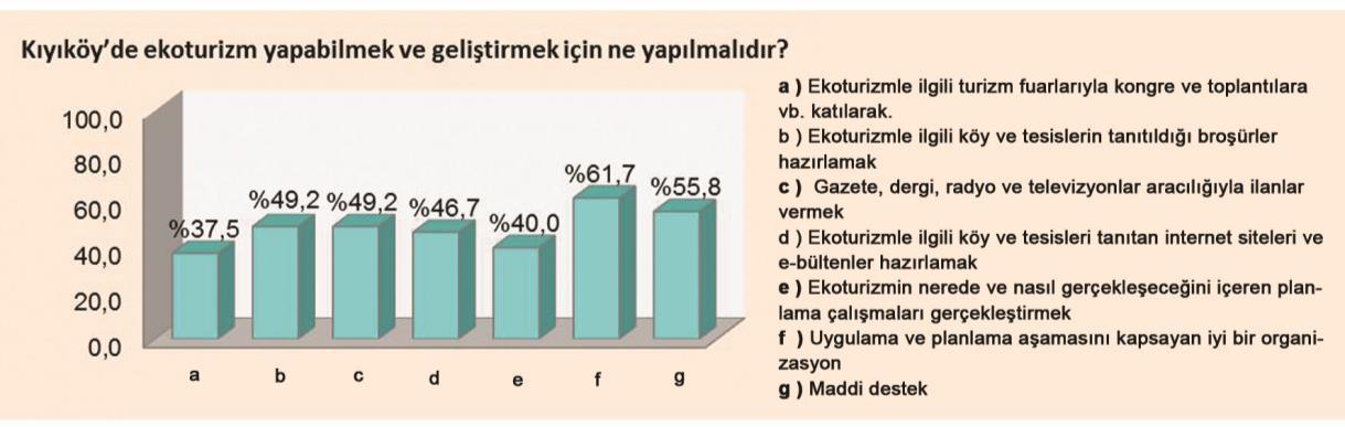 Düzce Üniversitesi Ormancılık Dergisi Cilt:12, Sayı:2.