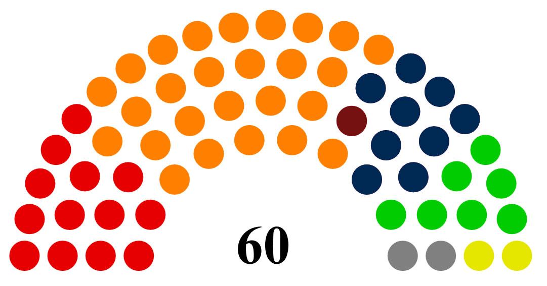 File:Composition de la chambre des députés au Luxembourg.jpg.