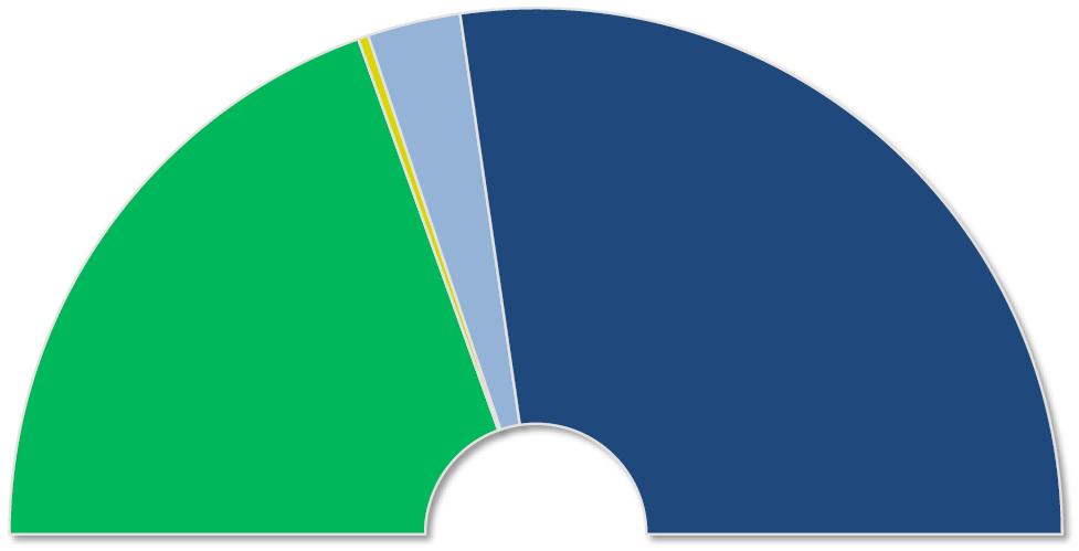 File:Chambre des députés italienne.