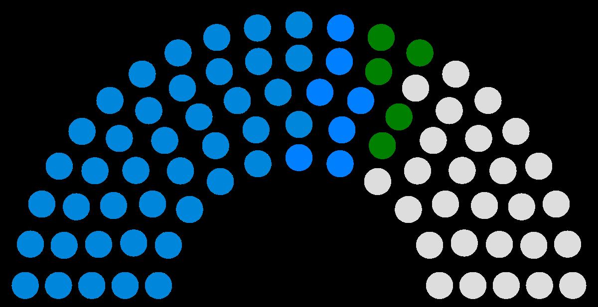Chamber of Deputies (Rwanda).