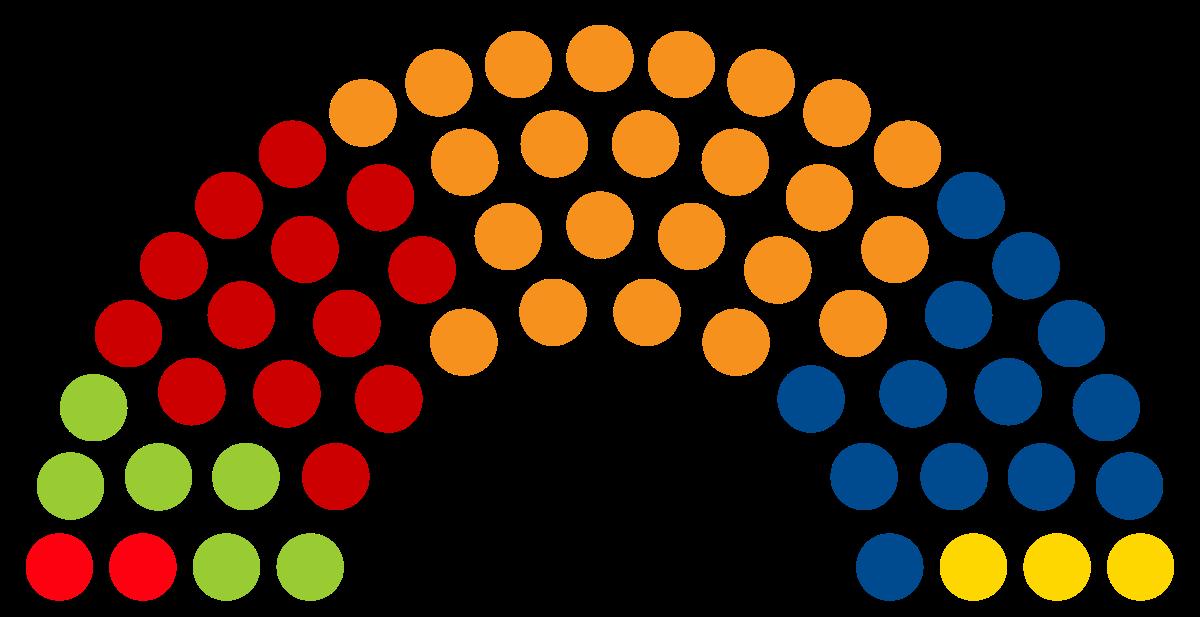 Chamber of Deputies (Luxembourg).