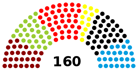 Chambre des députés de Berlin.