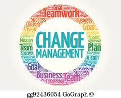 Change Management Clip Art.