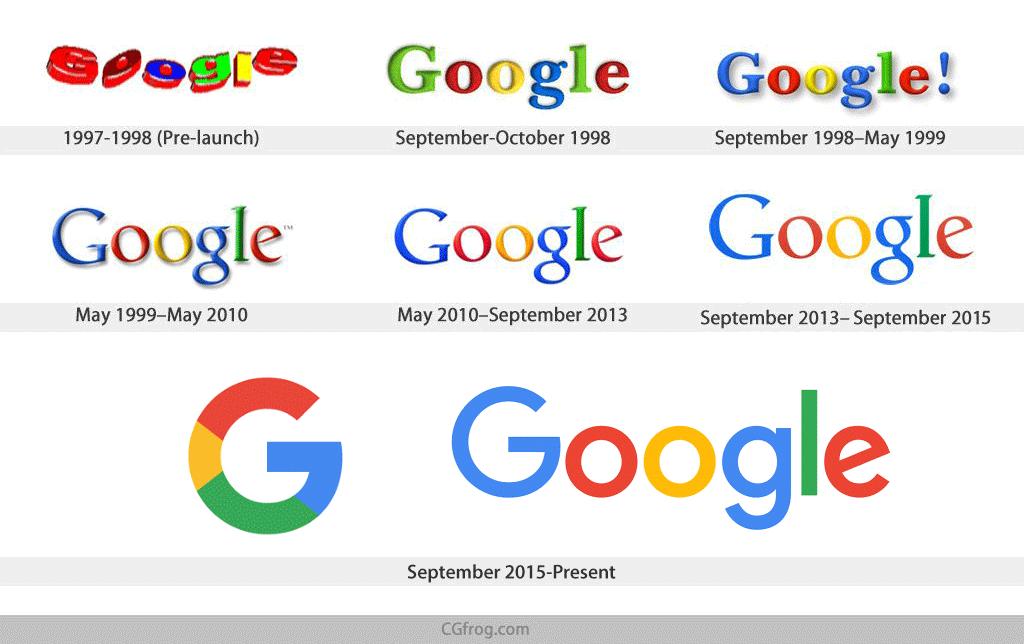 Evolution of the Google Logo.