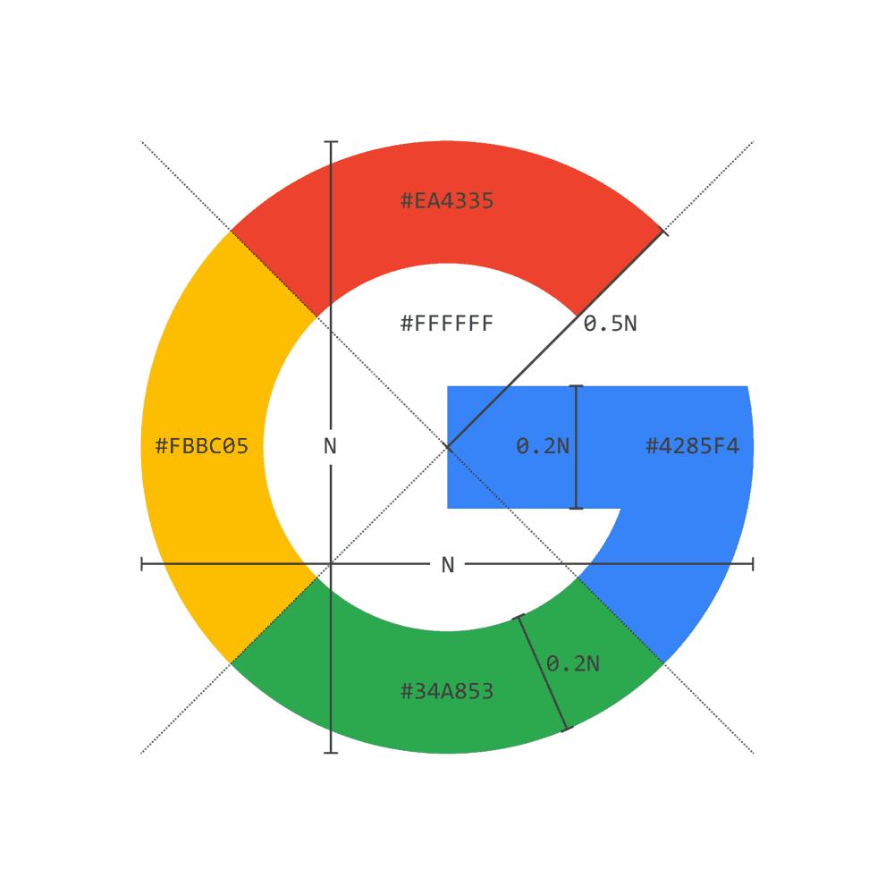 Google Logo Design History.