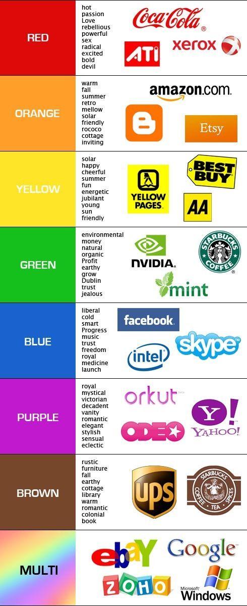 Color is a Critical Part of Branding! Choose Your Colors.