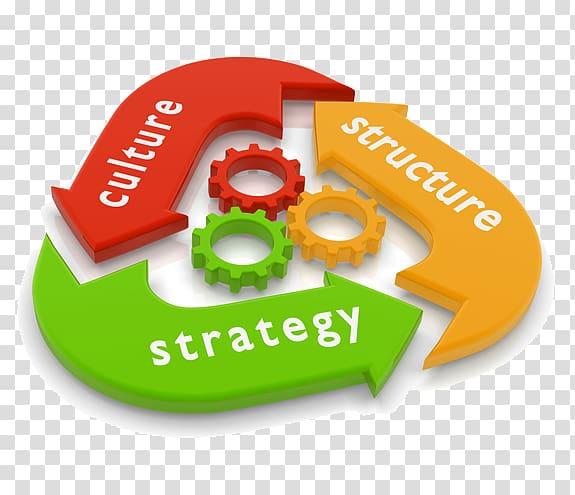 Strategy Strategic management Organizational culture Change.