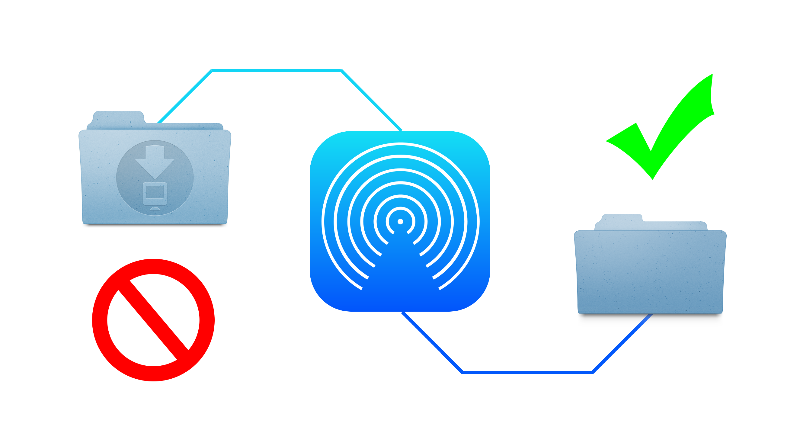 How to change the default AirDrop destination folder on Mac.