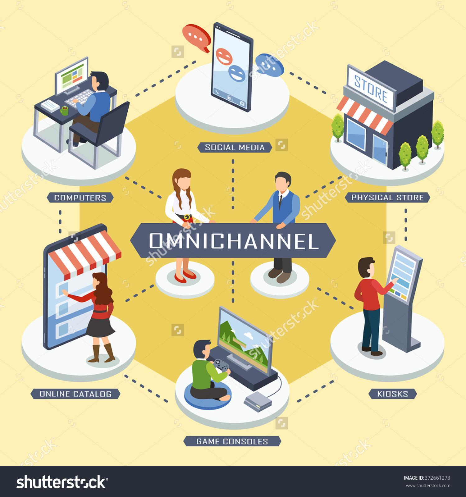 Omnichannel Marketing Concept Flat Design Stock Vector 372661273.