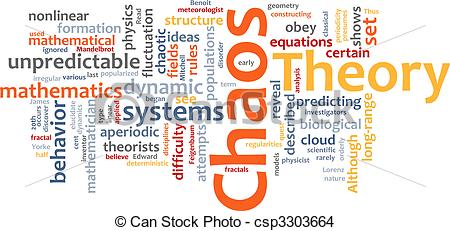Drawing of Chaos theory word cloud.