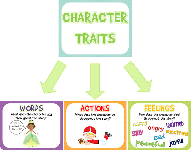 Character growth clipart.
