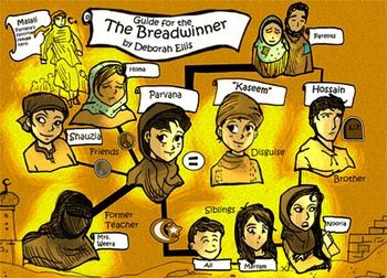 "The Breadwinner"" Visual Character Map and 3 Piece Islam/Hijab Clip."