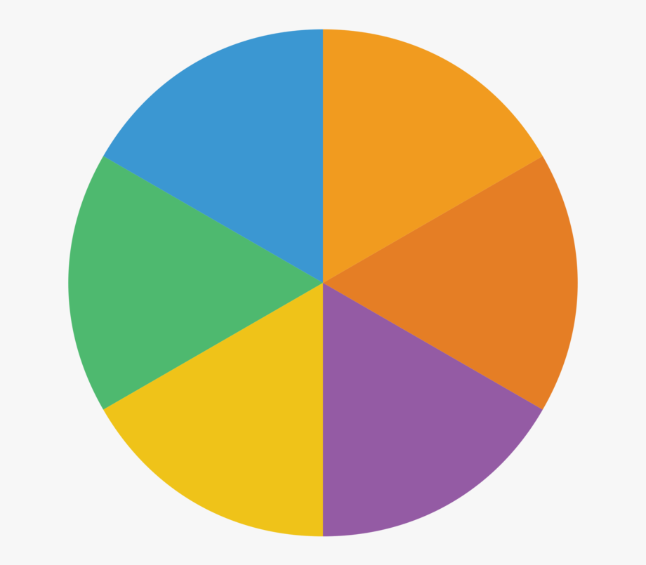 Png Pie Chart Pluspng.